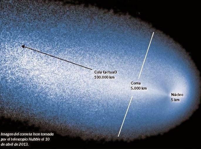 El cometa ISON no es un cometa