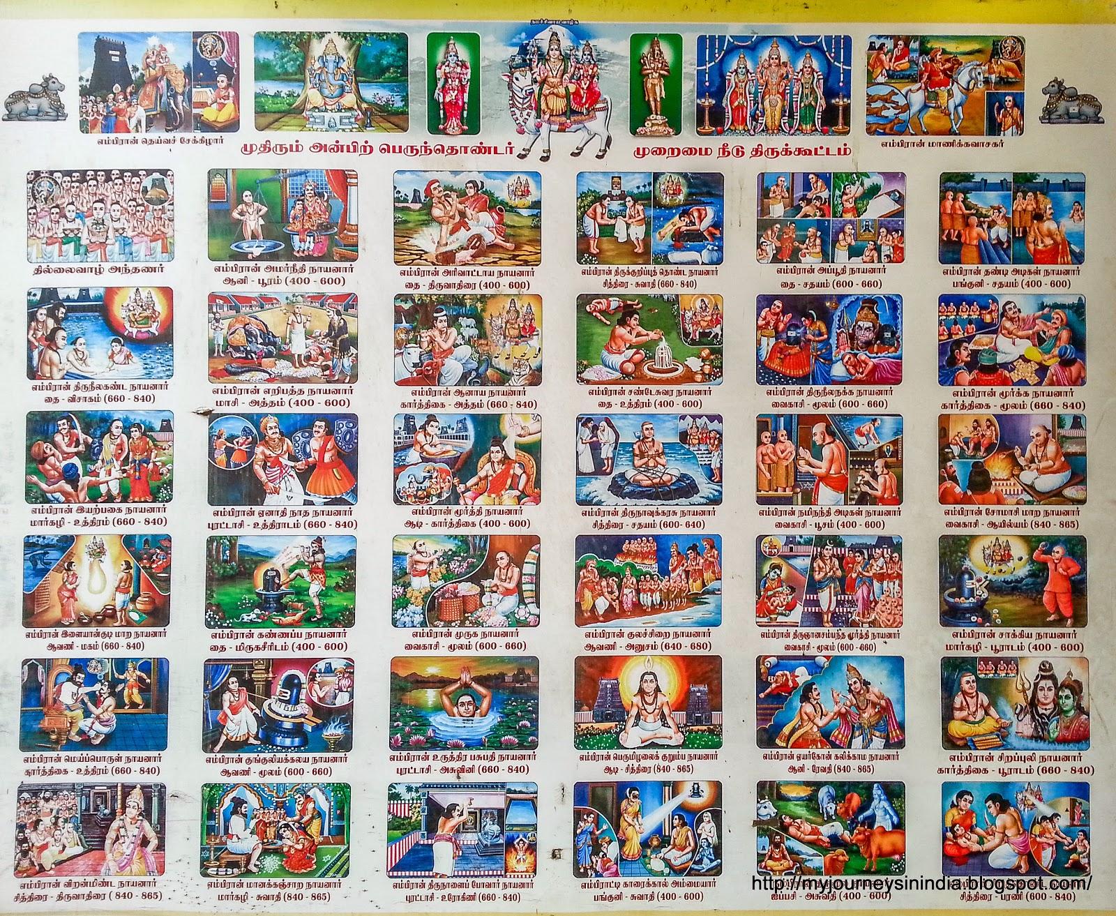 Tiruvaiyaru Aiyarappar Temple Nayanmar Info