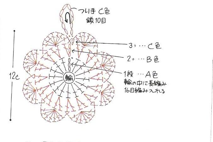 Walai krusye 9 friday flowers diagram ccuart Gallery