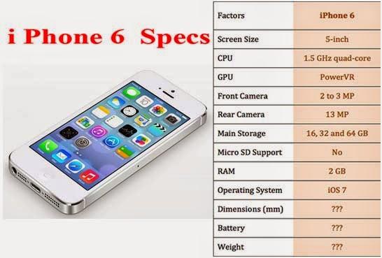 Apple Iphone 6 Cool New Tech