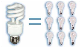 Lampu hemat energi model cfl