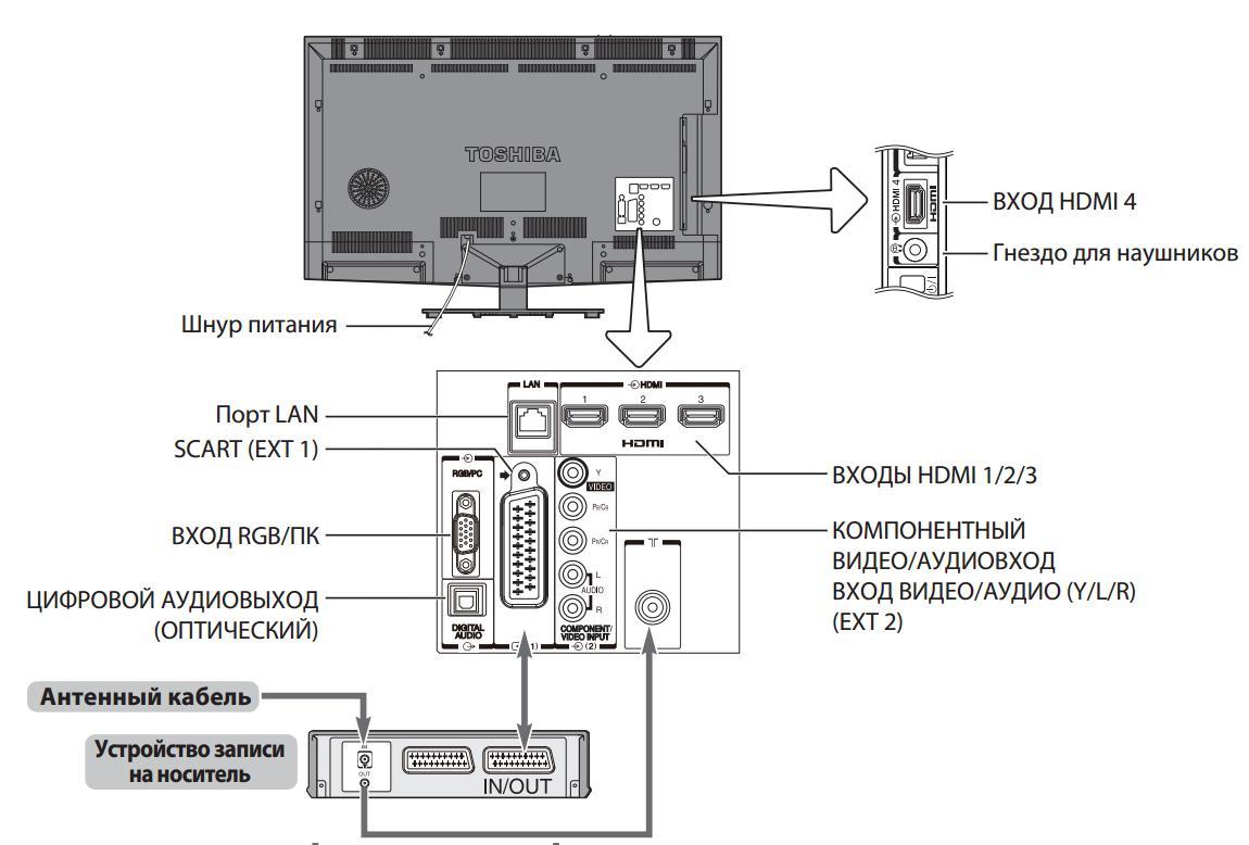 Инструкция По Эксплуатации Samsung Le-32S71b