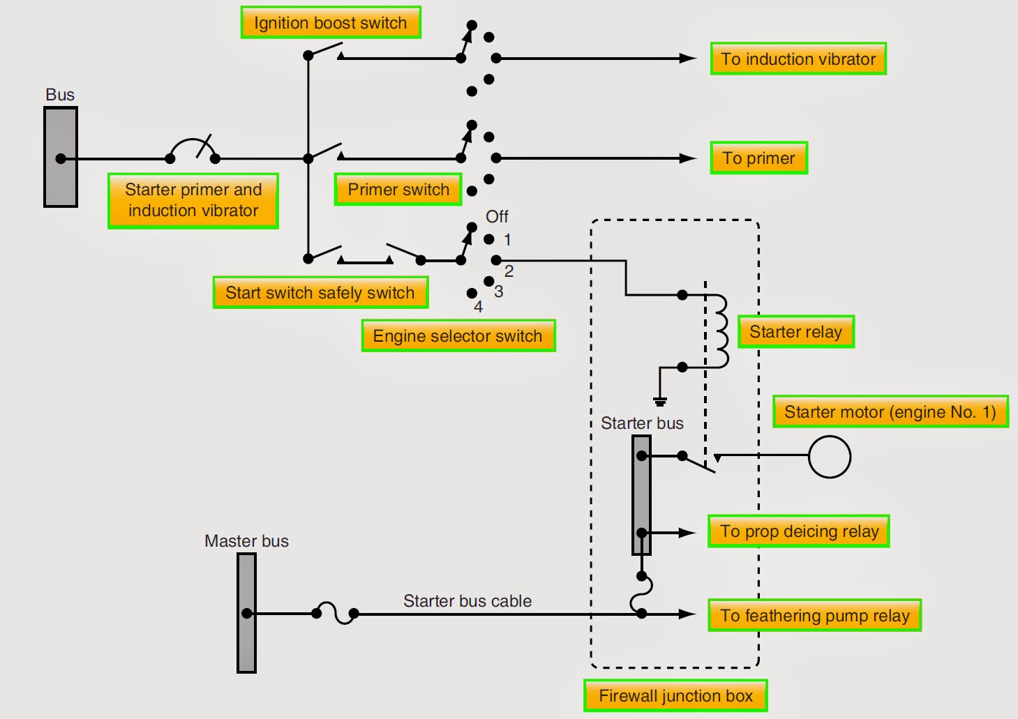 aircraft starter relay internal wiring diagram   46 wiring
