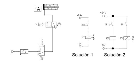 Circuito Neumatico Simple : Circuitos hidraulicos y neumaticos desarollo de
