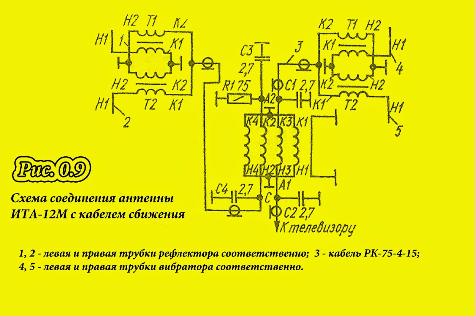 Схема подключения тарелка антенна