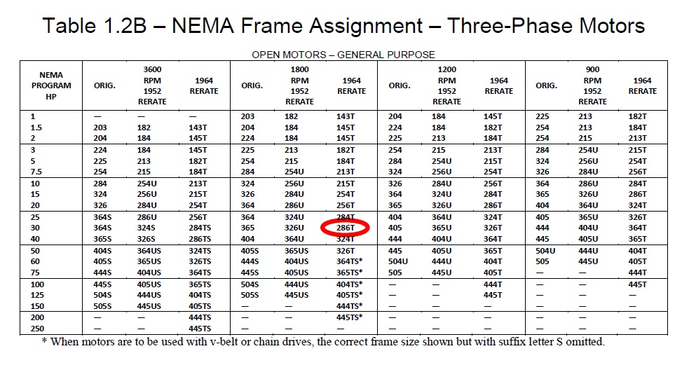 nema motor table nema motor frames
