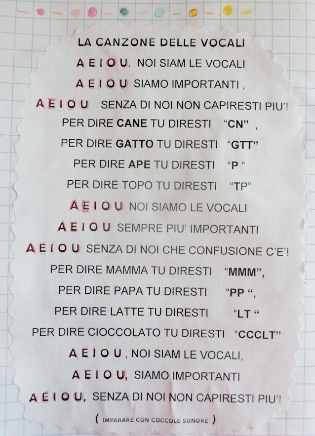 Connu matiteinvolo: CONOSCIAMO LE VOCALI CON IL CORPO  cantando e  CV11