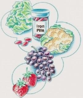 متلازمة سوء إمتصاص الغذاء