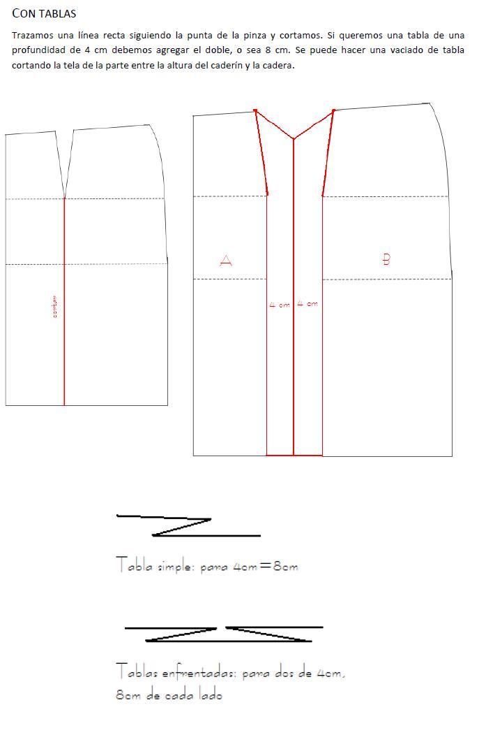 Mujeres y alfileres: Falda con tablas
