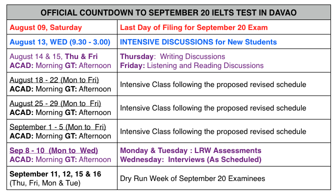 how to plan for ielts study