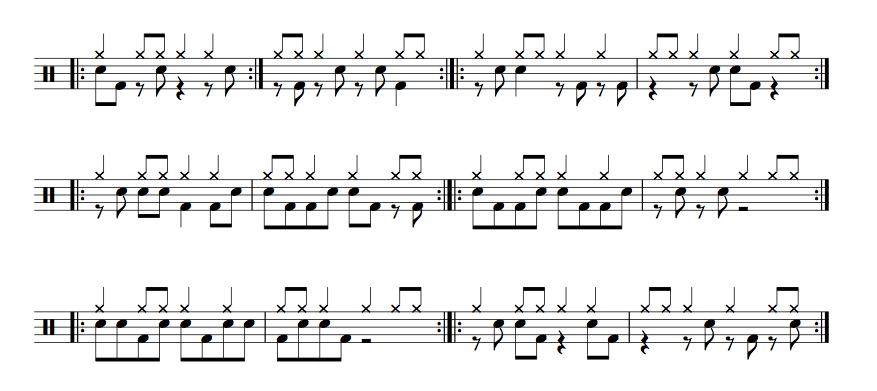Drum jazz drum tabs : THE JAZZ DRUM CORNER