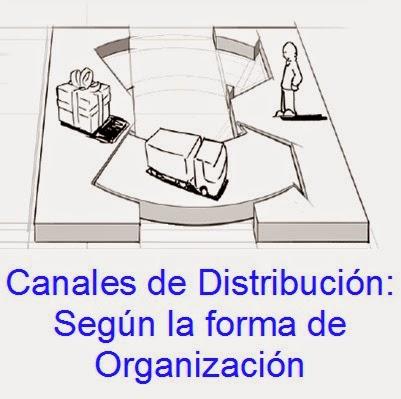 Canales de Distribución-Segun la forma de Organizacion