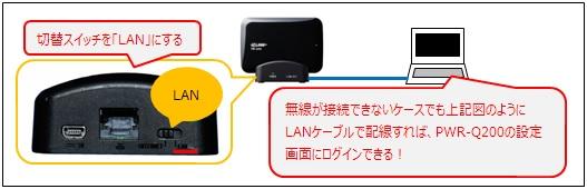 PWR-Q200とPCを有線LANで接続