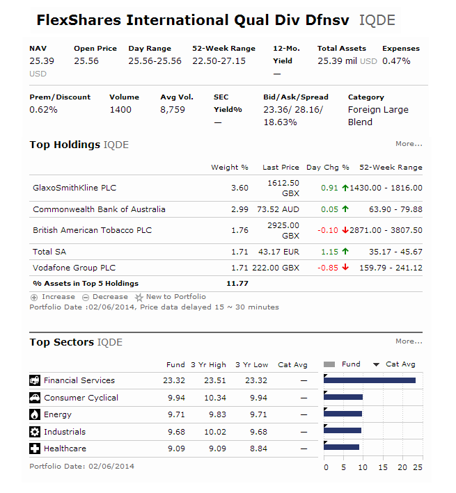 FlexShares International Quality Dividend Defensive Index fund | IQDE