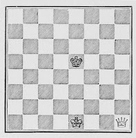 Chess Position: Queen and King Against King Simple Checkmate