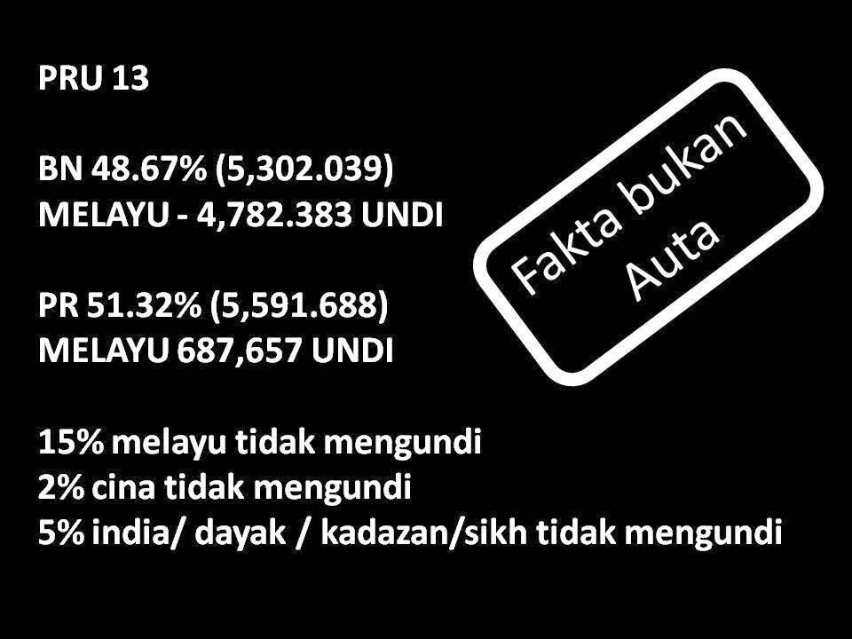 Baik UMNO PAS atau PKR fikirkan wahai orang Melayu muda