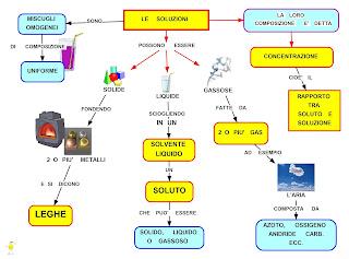 http://mapper-mapper.blogspot.it/2012/02/soluzioni-mappa-generale.html