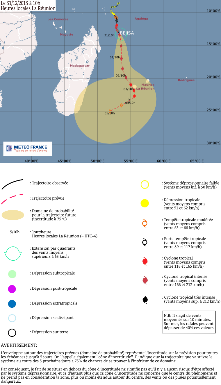 Trajectoire cyclone tropical intense béjisa