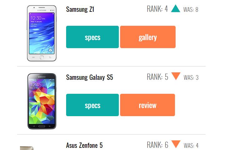 Samsung Z1 Masuk 10 Besar Smartphone Terpopuler Bulan Ini