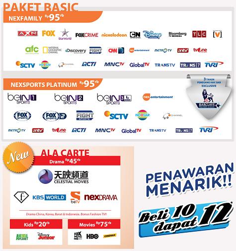 Daftar harga (price list) paket channel berlangganan Nexmedia 2015.
