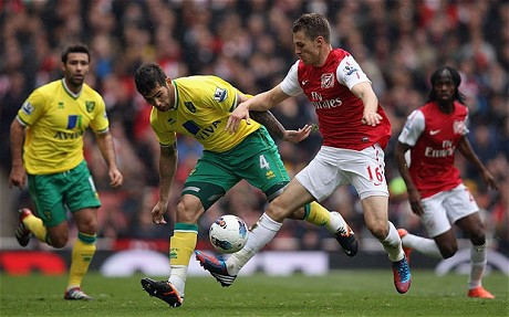Prediksi Skor Norwich City vs Arsenal