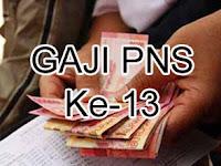 PP No. 48 Tahun 2013 tentang Pembayaran Gaji Bulan Ketiga Belas Tahun 2013