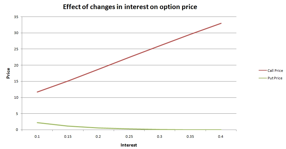 Platforms binary options compounding