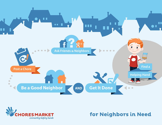 Chores Market How To