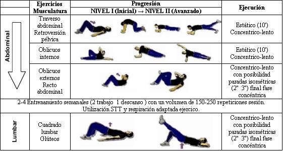 corriendo a todo correr: mis entrenamientos con frio, yoga