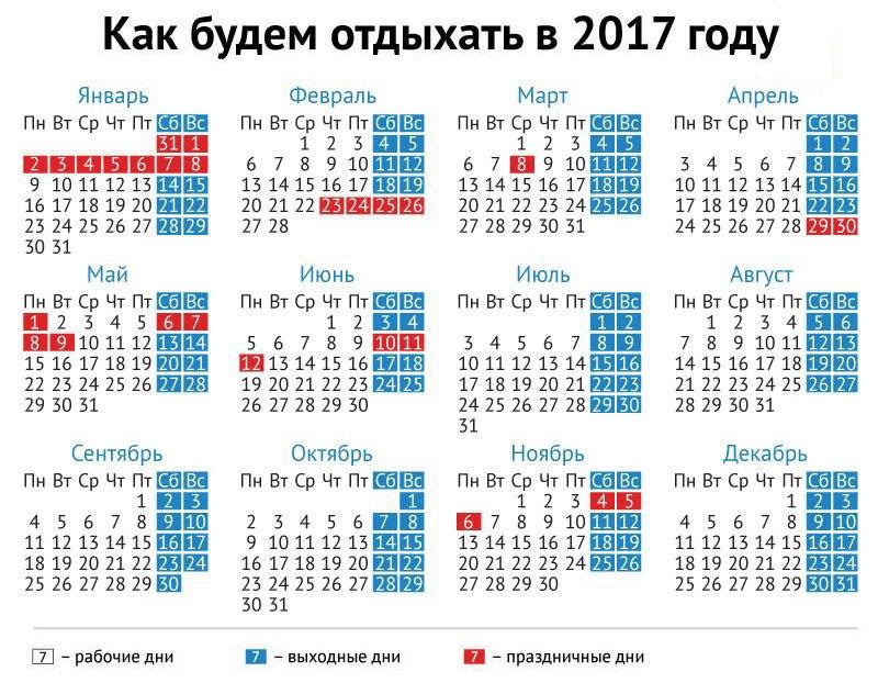 Майские каникулы (праздники) в 2017 году