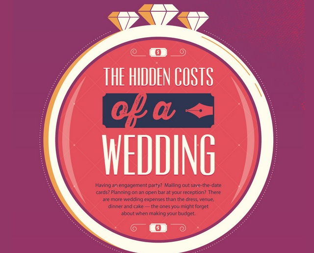 The Hidden Costs of a Wedding #infographic ~ Visualistan