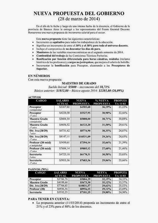 La Granate De Suteba Quilmes Grilla Salarial 2011 | hairstyletop.com