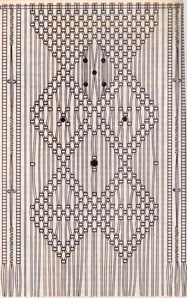 Схема плетения шторы на окно.
