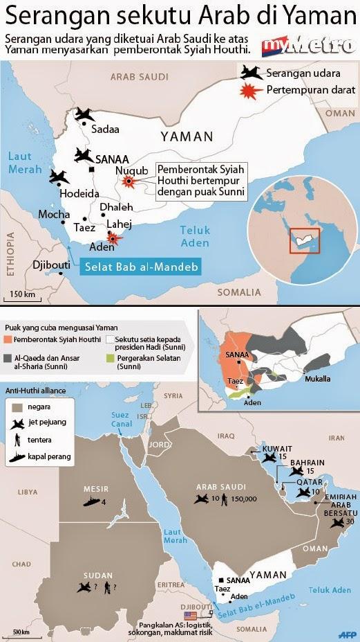 Kronologi Isu Yaman 2015