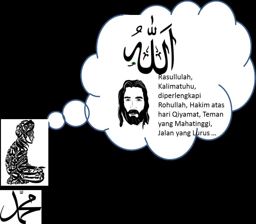 Kebenaran Agama Islam Misteri Keimanan Muhammad Yang Asli Tentang Isa