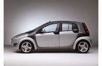 Smart Forfour Design
