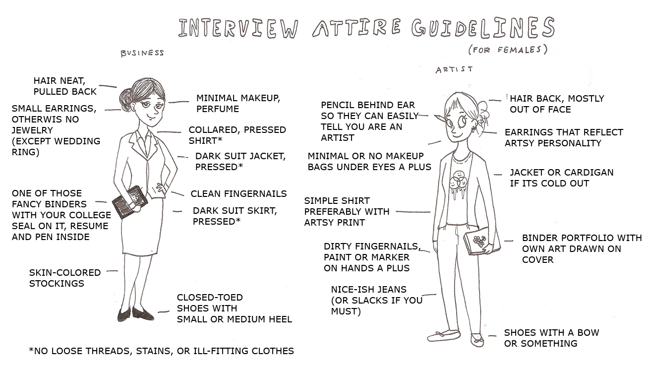 monamation interview attire diagram but seriously i showed up to an art interview once in exactly the traditional business attire