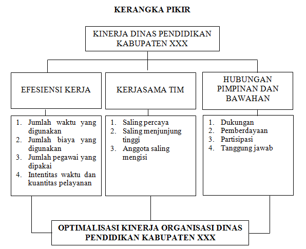 Kumpulan Judul Contoh Tesis Akuntansi Contoh Tesis 2015
