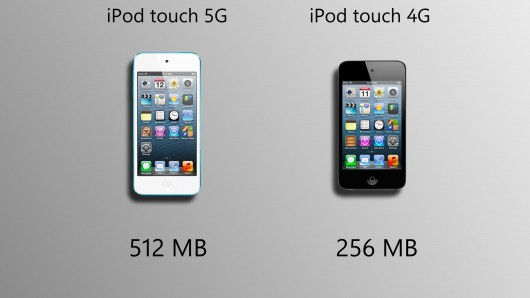 iPod Touch 5G vs 4G Memory