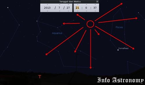 Akhir Pekan Ini, Puncak Hujan Meteor Delta Aquarid