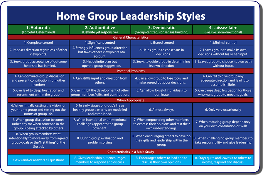 leadership style preference of gen x and y 2 leadership style - the x generation and baby boomers compared in different cultural contexts key words: leadership style, work characteristics, xers and baby boomers, taiwan.