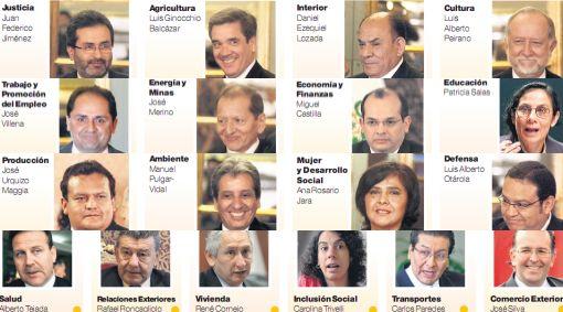 Lista de ministros de per 2011 segundo gabinete for Nombre del ministro de interior y justicia 2016