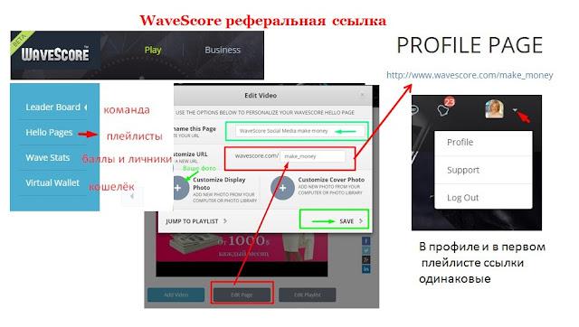http://wavescore.com/videostart