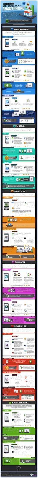 Business Apps for Busy Entrepreneurs
