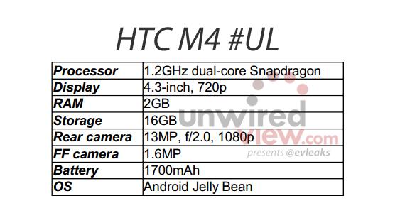 HTC M4 Specs