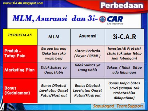 Image Result For Www I Car Networks Com