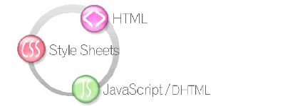 Что нужно для создания хорошего Web-сайта