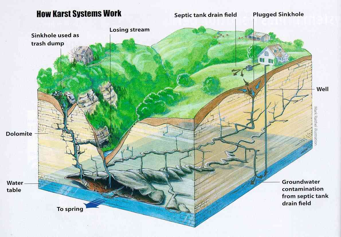 karst landscape diagram  karst  free engine image for user