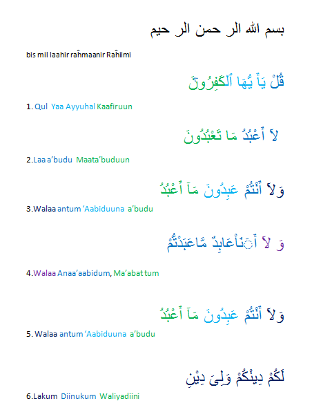 Belajar Al Quran Online