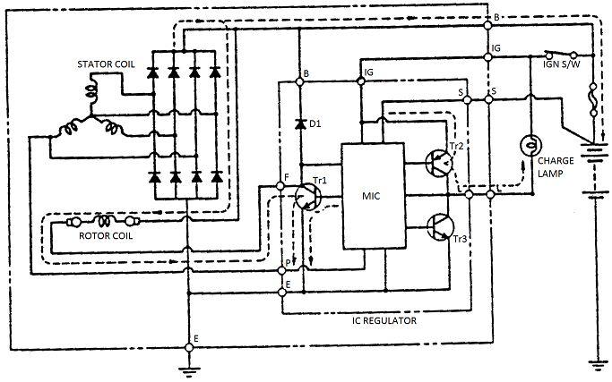 Rusyiam prinsip kerja sistem pengisian ic regulator cara kerja pada saat mesin berputar ccuart Gallery